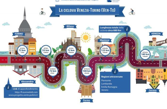 Cammini e Percorsi: 2 nuovi immobili sulla Ciclovia VEnTO